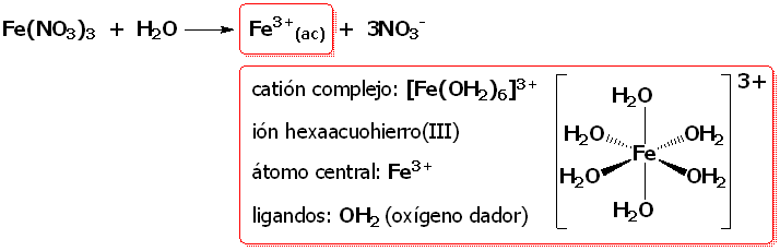 Guia Ii De Prácticas De Química Inorgánica
